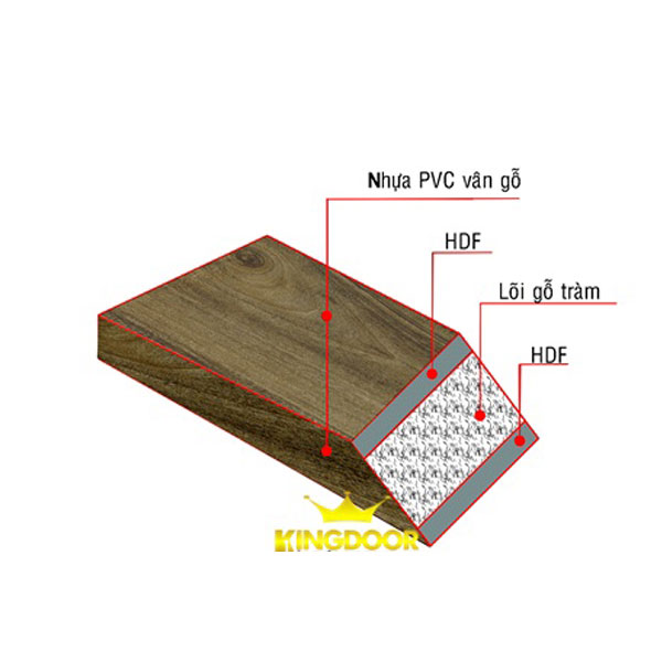 kết cấu pvc phủ malamine