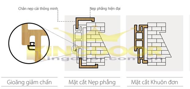cấu tạo khung cửa composite