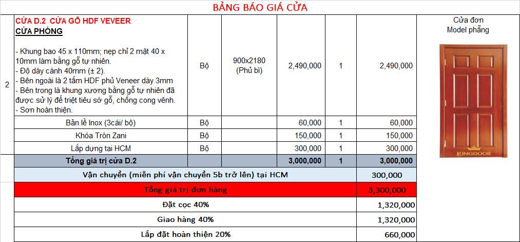 Bảng giá cửa HDF Veneer