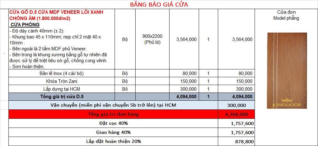 Bảng giá cửa MDF Veneer