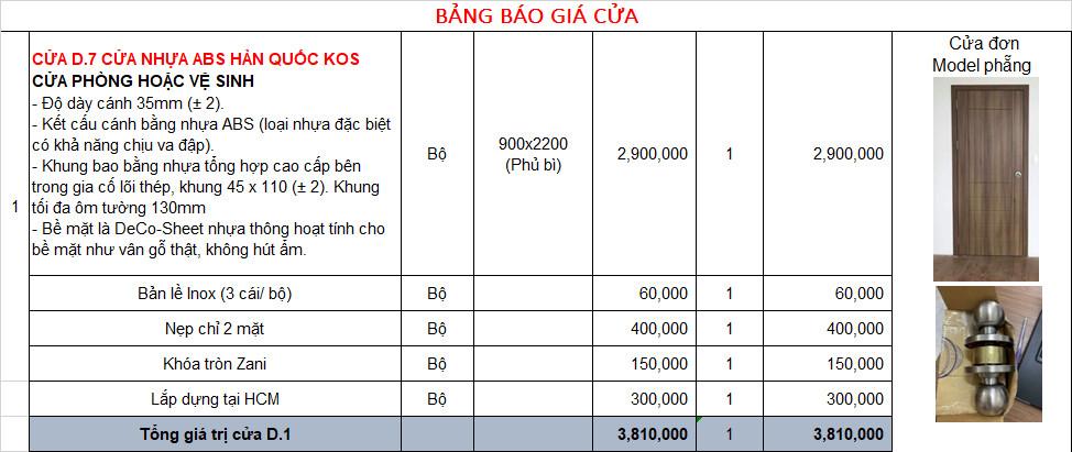 Bảng giá Cửa ABS Hàn Quốc