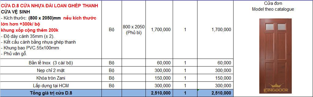 Bảng giá cửa nhựa đài loan