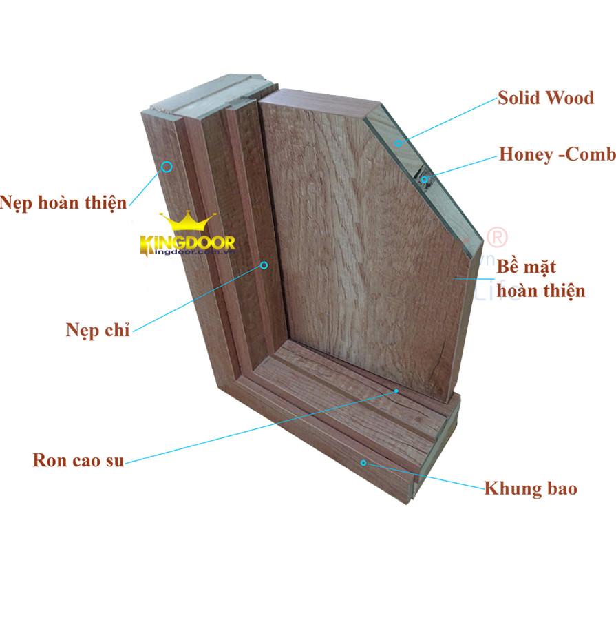 Mô hình lát cắt cửa gỗ MDF